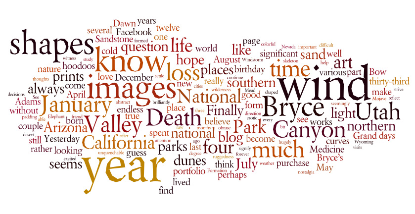 word cloud showing Alpenglow Images' most popular posts